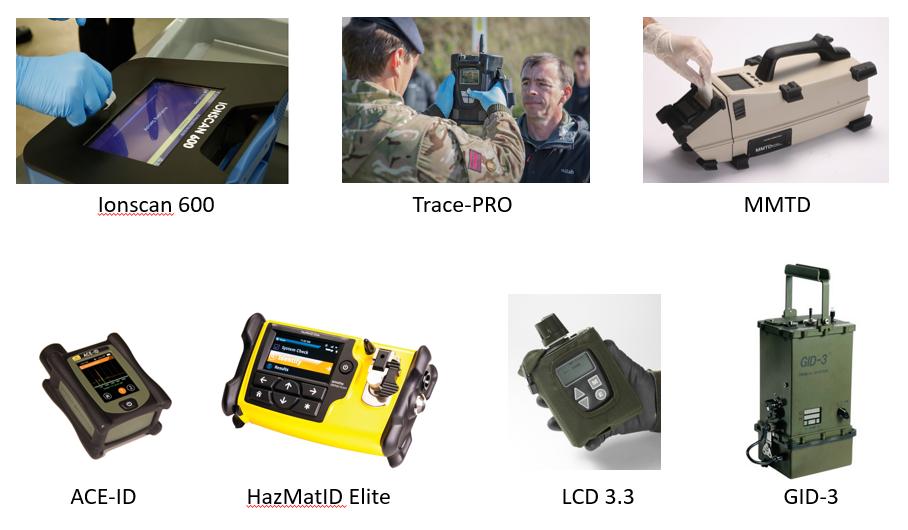 Smiths Detection Analyseinstrumenter