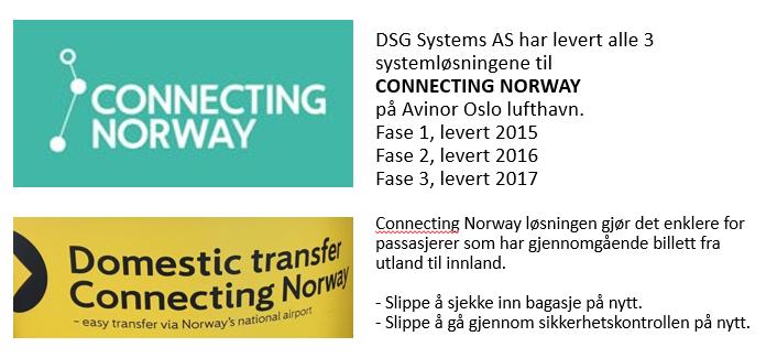 CN Prosjekter