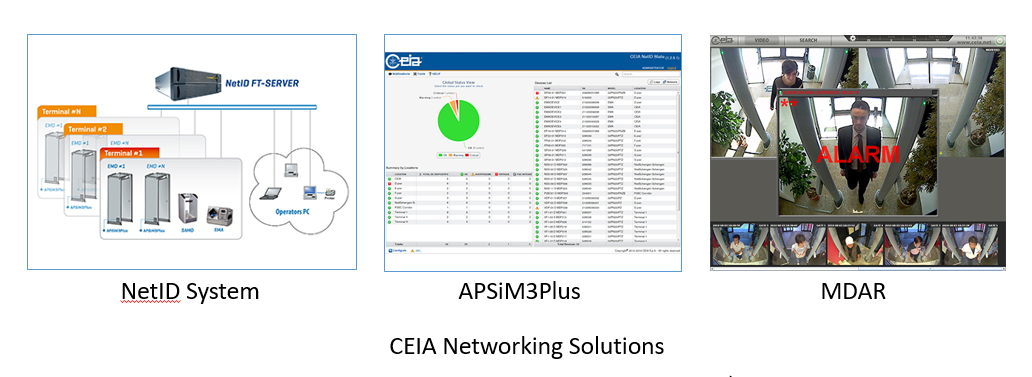 CEIA Networking