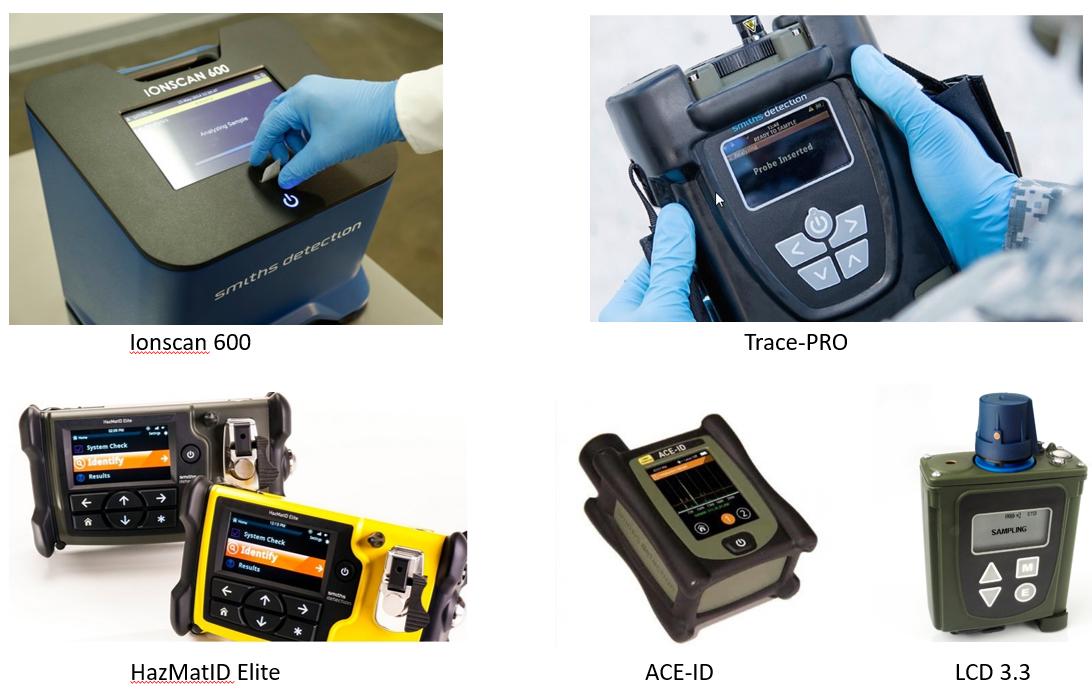 Analyseinstrumenter fra Smiths Detection